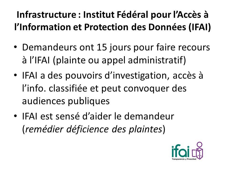 Infrastructure : Institut Fédéral pour lAccès à lInformation et Protection des Données (IFAI) Demandeurs ont 15 jours pour faire recours à lIFAI (plainte ou appel administratif) IFAI a des pouvoirs dinvestigation, accès à linfo.