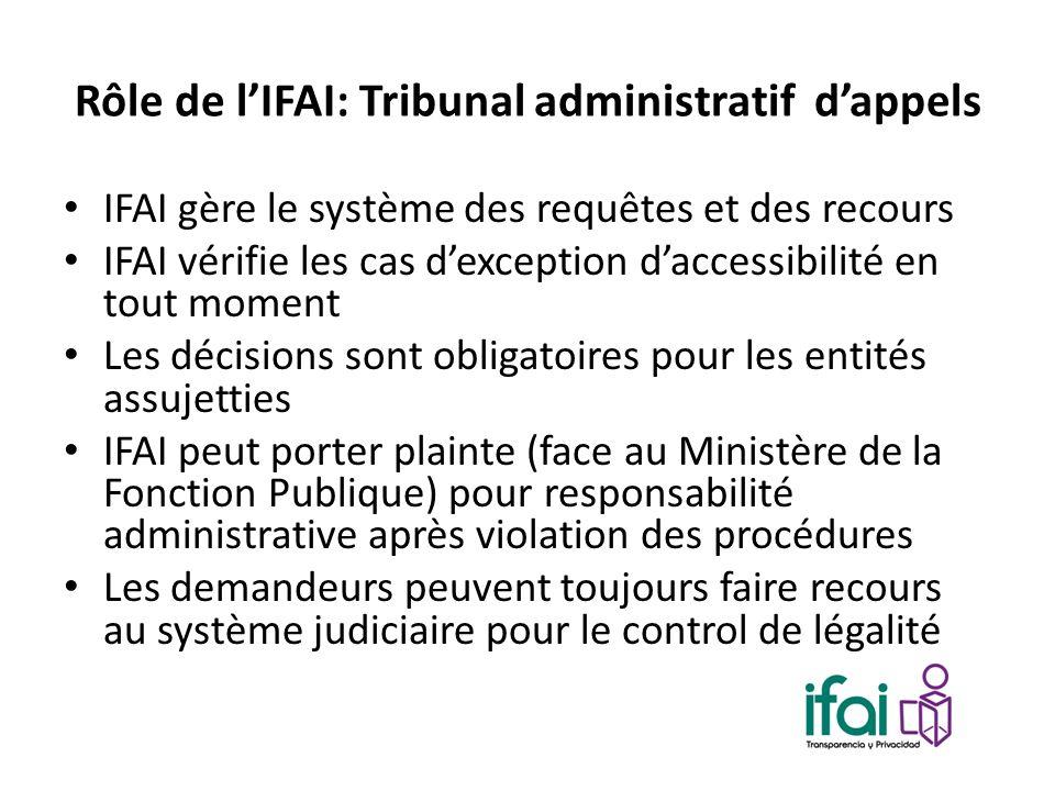 Rôle de lIFAI: Tribunal administratif dappels IFAI gère le système des requêtes et des recours IFAI vérifie les cas dexception daccessibilité en tout