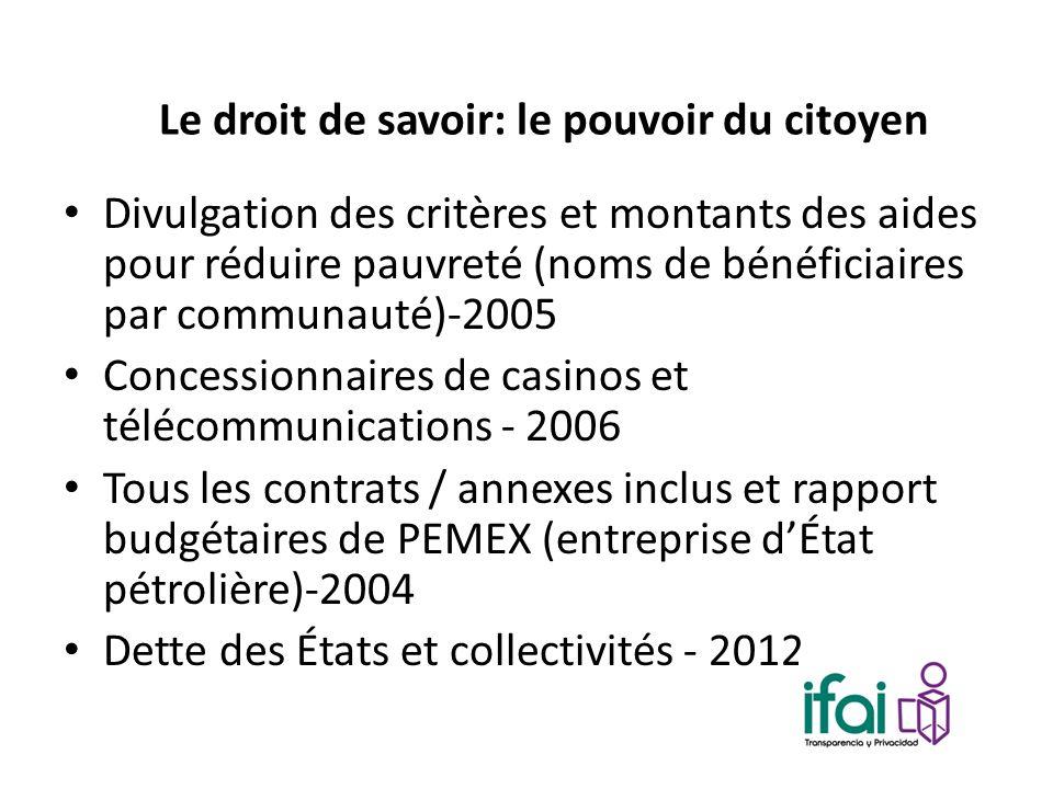 Le droit de savoir: le pouvoir du citoyen Divulgation des critères et montants des aides pour réduire pauvreté (noms de bénéficiaires par communauté)-
