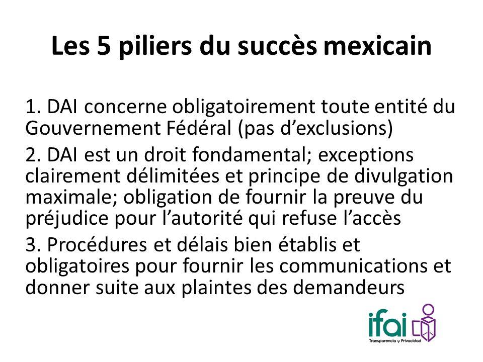 Les 5 piliers du succès mexicain 1. DAI concerne obligatoirement toute entité du Gouvernement Fédéral (pas dexclusions) 2. DAI est un droit fondamenta