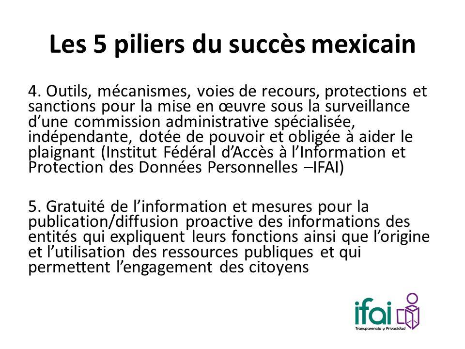 Les 5 piliers du succès mexicain 4. Outils, mécanismes, voies de recours, protections et sanctions pour la mise en œuvre sous la surveillance dune com