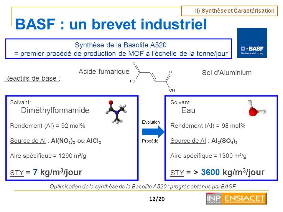 12/20 BASF : un brevet industriel Optimisation de la synthèse de la Basolite A520 : progrès obtenus par BASF Solvant : Diméthylformamide Rendement (Al