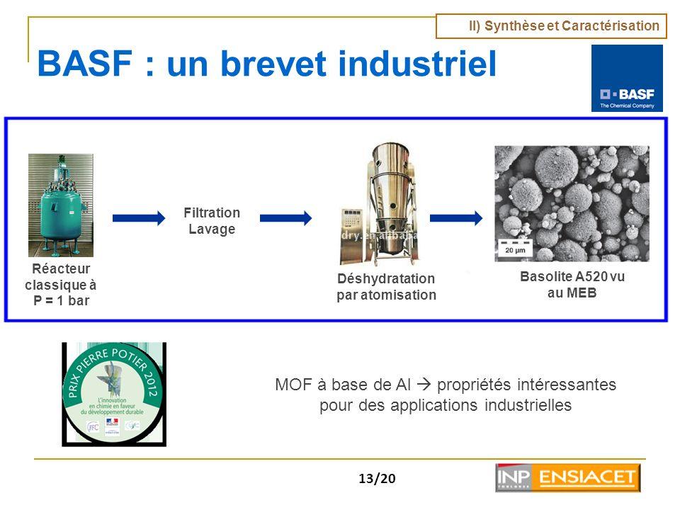 13/20 BASF : un brevet industriel MOF à base de Al propriétés intéressantes pour des applications industrielles Réacteur classique à P = 1 bar Filtrat