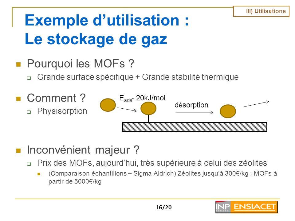 16/20 Exemple dutilisation : Le stockage de gaz Pourquoi les MOFs ? Grande surface spécifique + Grande stabilité thermique Comment ? Physisorption Inc