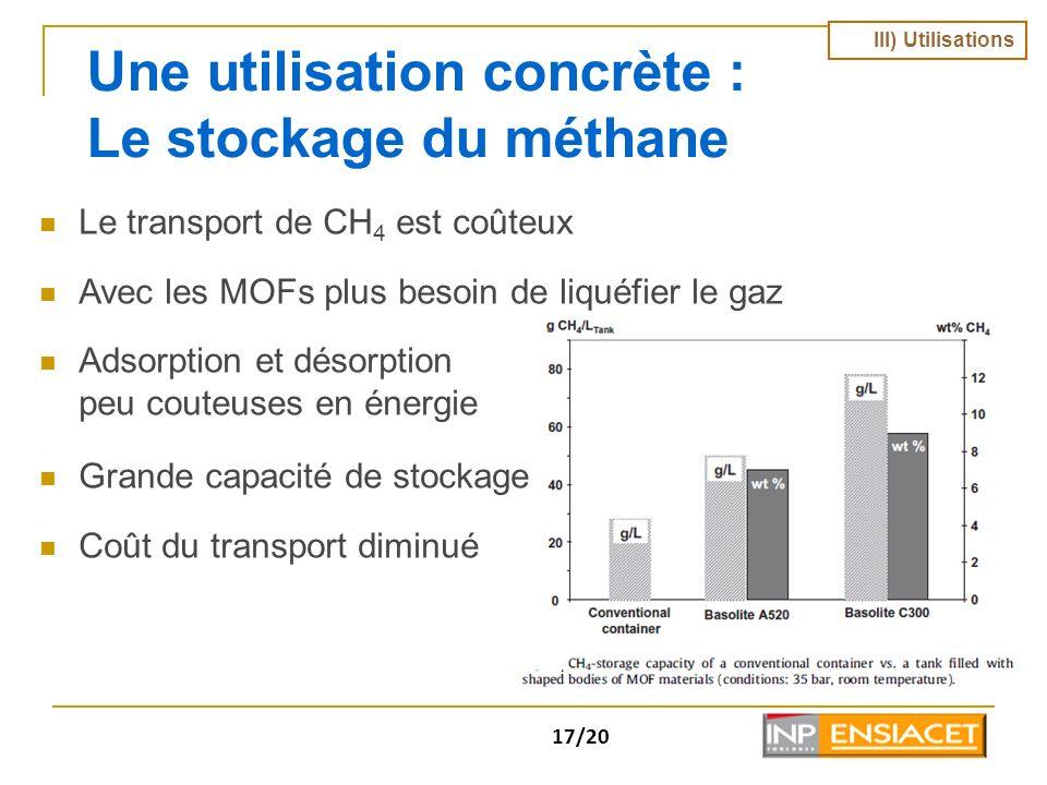17/20 Une utilisation concrète : Le stockage du méthane Le transport de CH 4 est coûteux Avec les MOFs plus besoin de liquéfier le gaz Adsorption et d