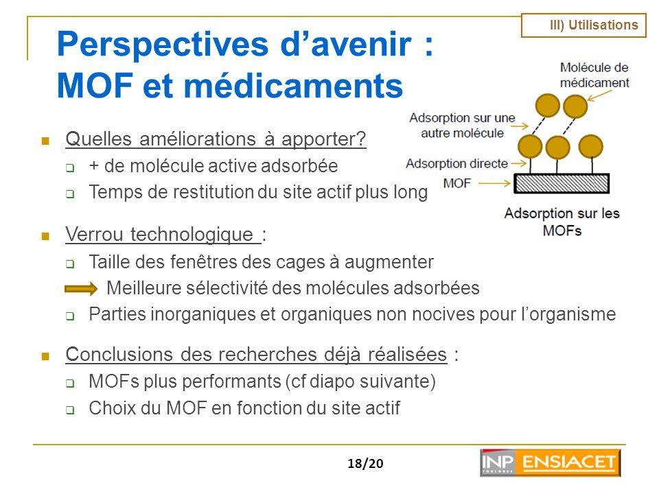 18/20 Perspectives davenir : MOF et médicaments III) Utilisations Quelles améliorations à apporter? + de molécule active adsorbée Temps de restitution