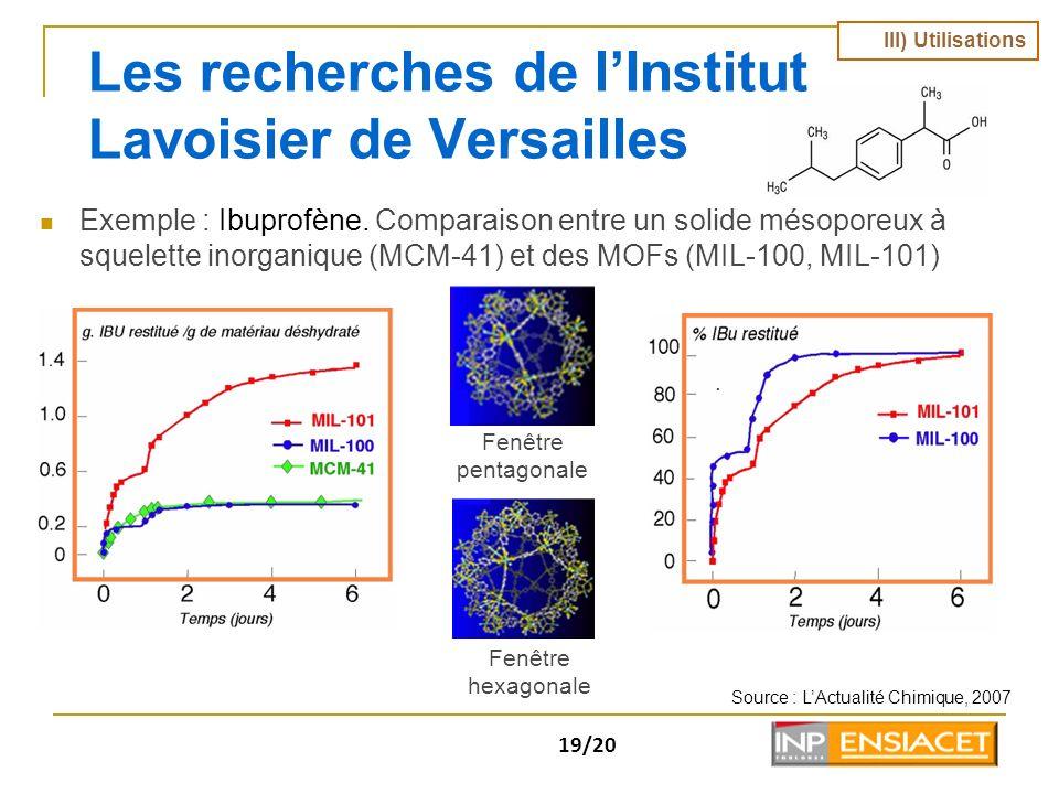 19/20 Les recherches de lInstitut Lavoisier de Versailles. Fenêtre pentagonale Fenêtre hexagonale Exemple : Ibuprofène. Comparaison entre un solide mé
