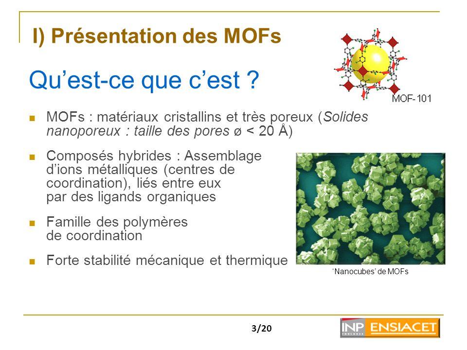3/20 Quest-ce que cest ? MOFs : matériaux cristallins et très poreux (Solides nanoporeux : taille des pores ø < 20 Å) Composés hybrides : Assemblage d