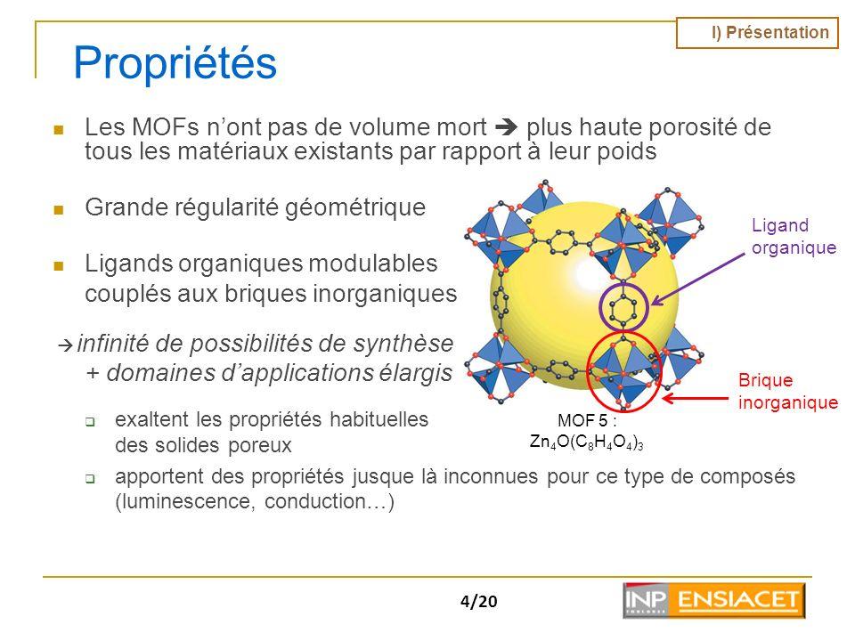 4/20 Propriétés Les MOFs nont pas de volume mort plus haute porosité de tous les matériaux existants par rapport à leur poids Grande régularité géomét