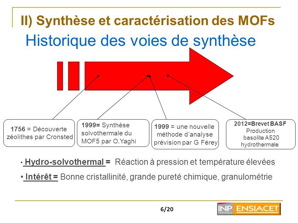 6/20 1756 = Découverte zéolithes par Cronsted 1999= Synthèse solvothermale du MOF5 par O.Yaghi 1999 = une nouvelle méthode danalyse prévision par G Fé