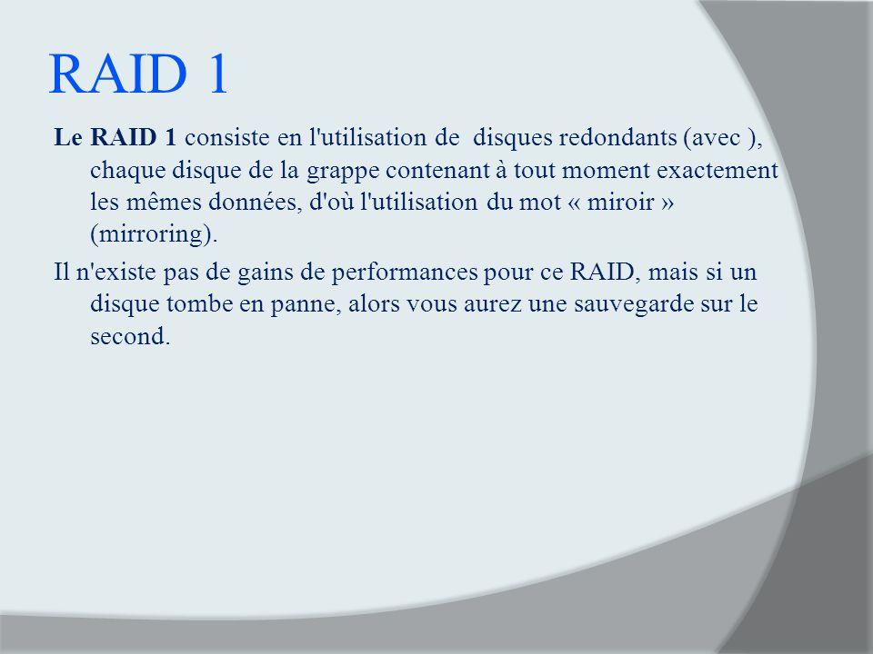 RAID 1 Le RAID 1 consiste en l'utilisation de disques redondants (avec ), chaque disque de la grappe contenant à tout moment exactement les mêmes donn