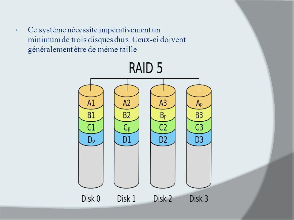 Ce système nécessite impérativement un minimum de trois disques durs. Ceux-ci doivent généralement être de même taille