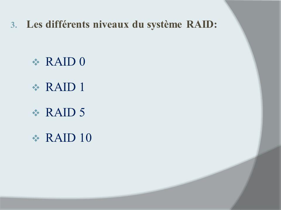 3. Les différents niveaux du système RAID: RAID 0 RAID 1 RAID 5 RAID 10