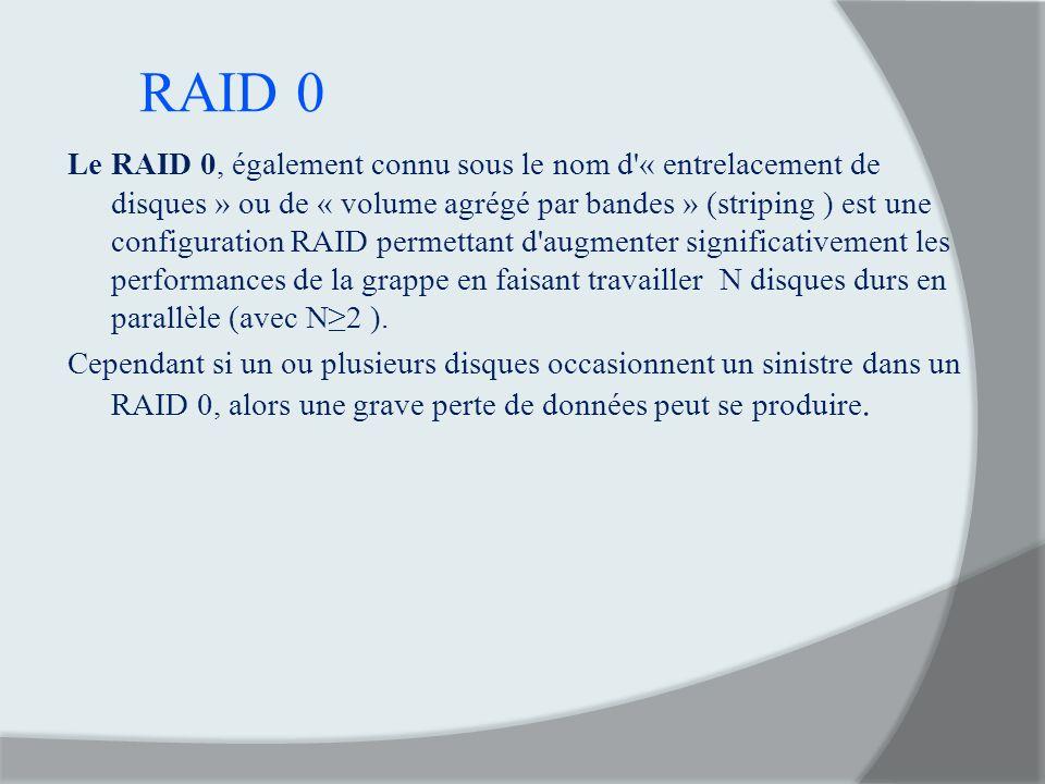 RAID 0 Le RAID 0, également connu sous le nom d'« entrelacement de disques » ou de « volume agrégé par bandes » (striping ) est une configuration RAID