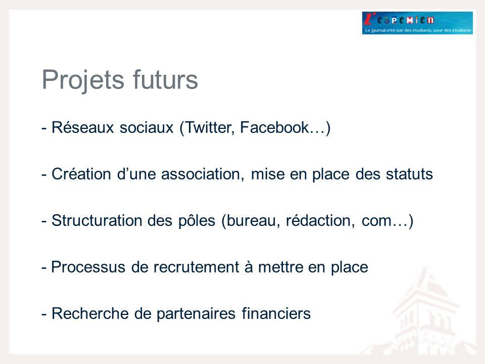 - Réseaux sociaux (Twitter, Facebook…) - Création dune association, mise en place des statuts - Structuration des pôles (bureau, rédaction, com…) - Processus de recrutement à mettre en place - Recherche de partenaires financiers Projets futurs