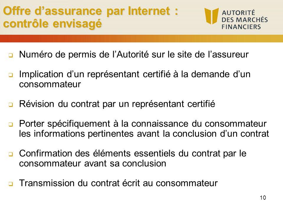 Offre dassurance par Internet : contrôle envisagé Numéro de permis de lAutorité sur le site de lassureur Implication dun représentant certifié à la de