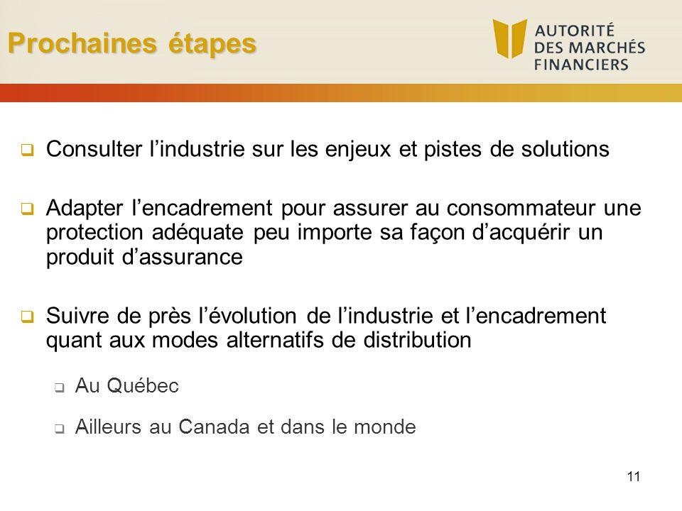 Prochaines étapes Consulter lindustrie sur les enjeux et pistes de solutions Adapter lencadrement pour assurer au consommateur une protection adéquate