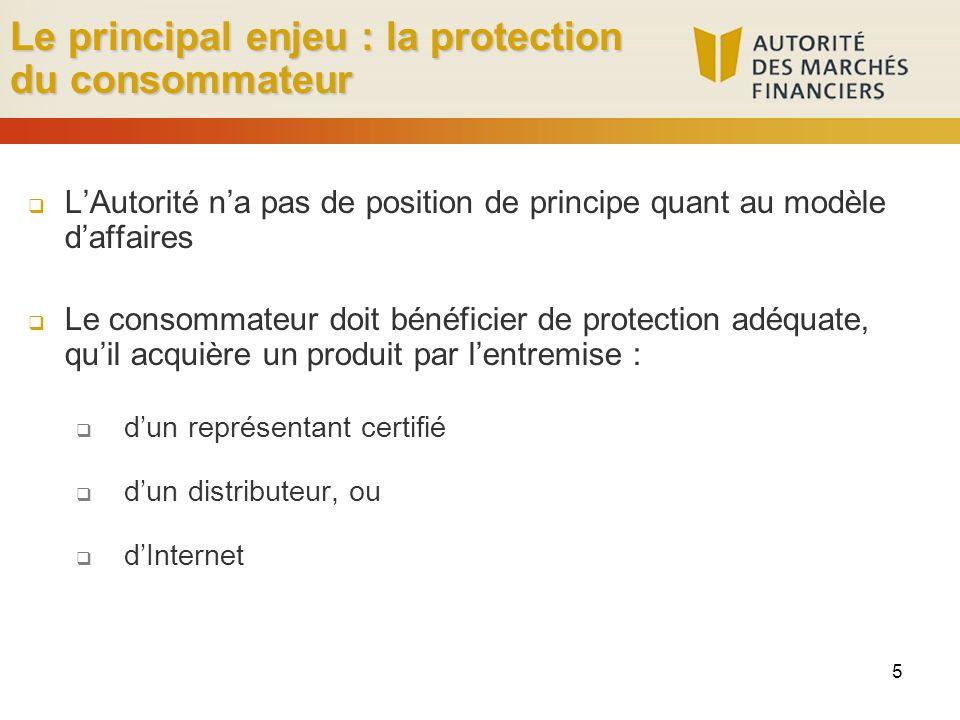 5 Le principal enjeu : la protection du consommateur LAutorité na pas de position de principe quant au modèle daffaires Le consommateur doit bénéficier de protection adéquate, quil acquière un produit par lentremise : dun représentant certifié dun distributeur, ou dInternet