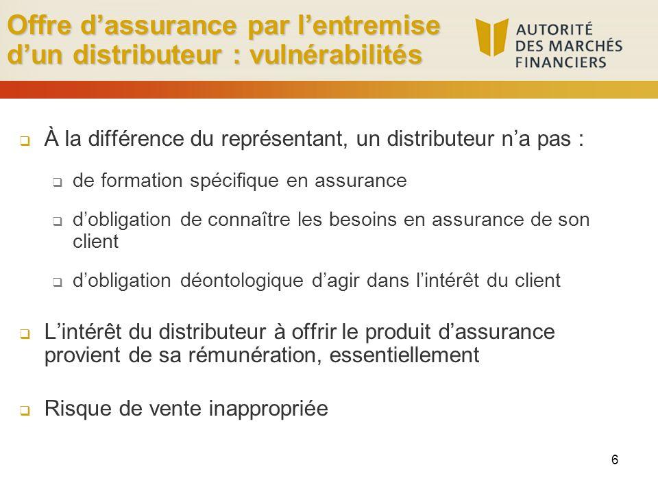 6 Offre dassurance par lentremise dun distributeur : vulnérabilités À la différence du représentant, un distributeur na pas : de formation spécifique
