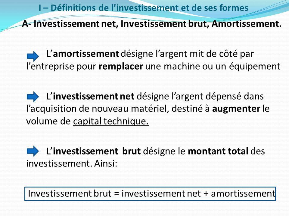 I – Définitions de linvestissement et de ses formes A- Investissement net, Investissement brut, Amortissement. Lamortissement désigne largent mit de c