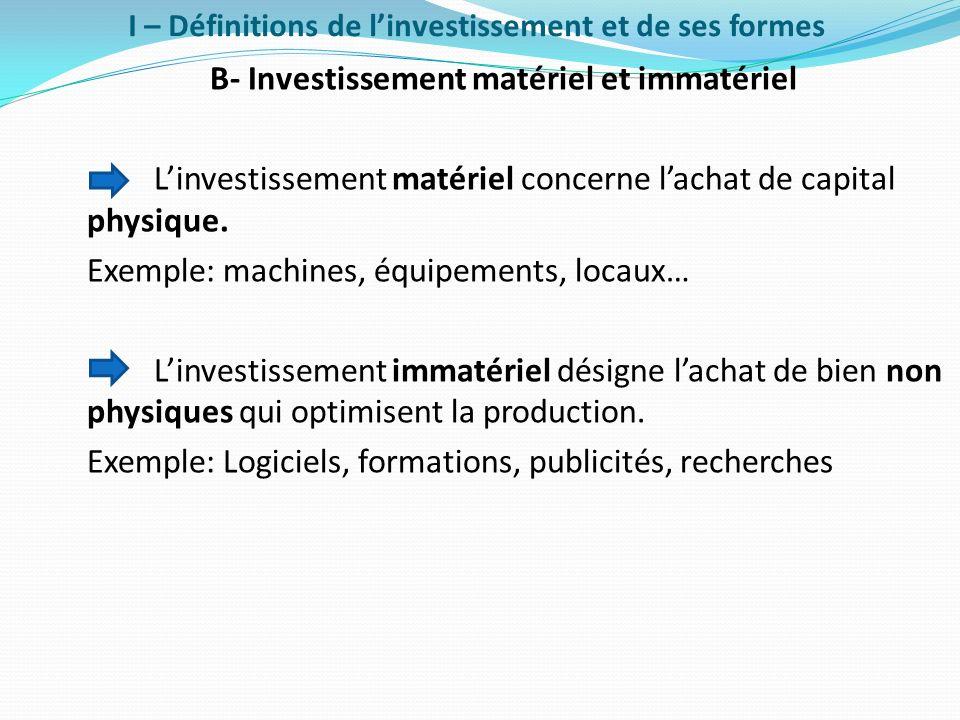 I – Définitions de linvestissement et de ses formes B- Investissement matériel et immatériel Linvestissement matériel concerne lachat de capital physi