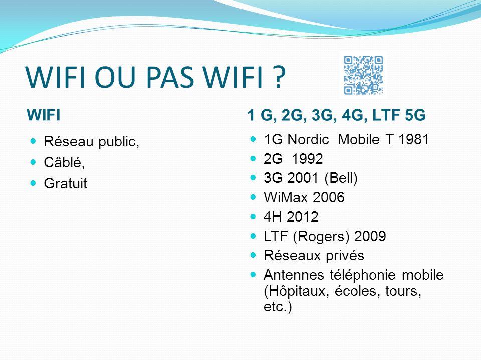 WIFI OU PAS WIFI ? WIFI Réseau public, Câblé, Gratuit 1 G, 2G, 3G, 4G, LTF 5G 1G Nordic Mobile T 1981 2G 1992 3G 2001 (Bell) WiMax 2006 4H 2012 LTF (R