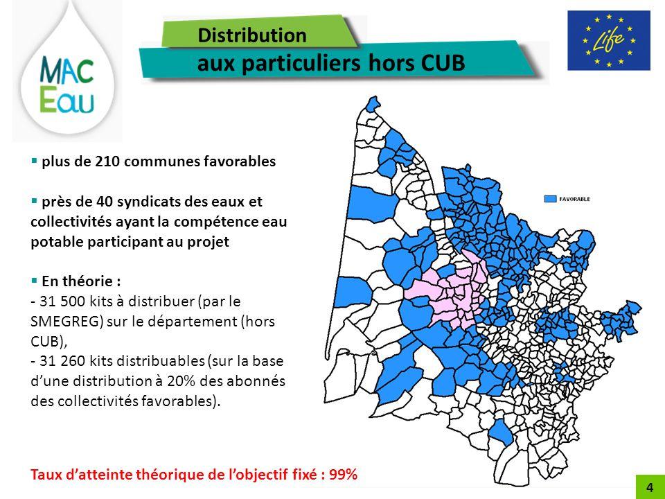 Courrier envoyé par la CUB (Direction de l eau) à la mi-mai 2013 aux communes de la Communauté urbaine de Bordeaux (aire administrative incluant 27 communes) pour invitation à participation au projet MAC Eau 11 communes (en plus de Mérignac) ont répondu favorablement En théorie : - 31 500 kits à distribuer (par le SMEGREG) sur la CUB, - 31 480 kits distribuables (sur la base dune distribution à 20% des abonnés des collectivités favorables).