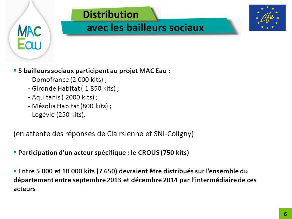 4 collectivités retenues pour « tester » la distribution : - syndicat des eaux de Barsac-Preignac-Toulenne (3 100 abonnés) ; - commune de Brach (215 abonnés) ; - commune du Porge (1 120 abonnés) ; - ville de Mérignac (22 400 abonnés) ; Les kits ont été commandés et livrés pour ces 4 collectivités.