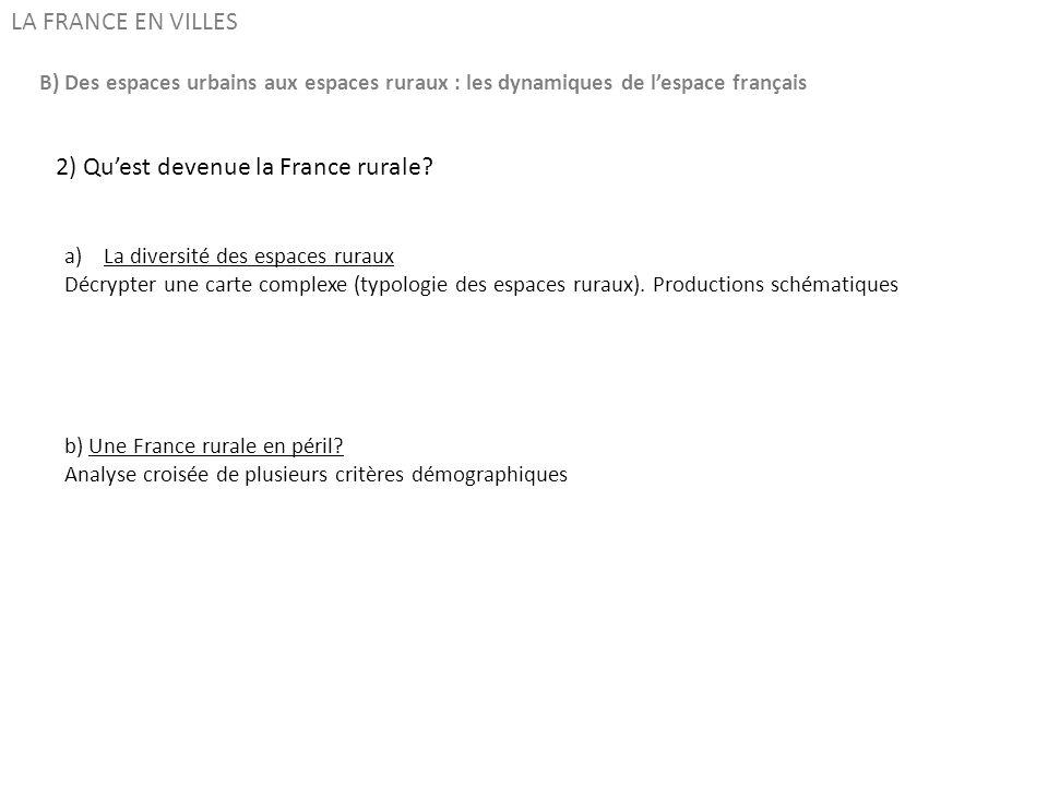 LA FRANCE EN VILLES B) Des espaces urbains aux espaces ruraux : les dynamiques de lespace français a)La diversité des espaces ruraux Décrypter une carte complexe (typologie des espaces ruraux).