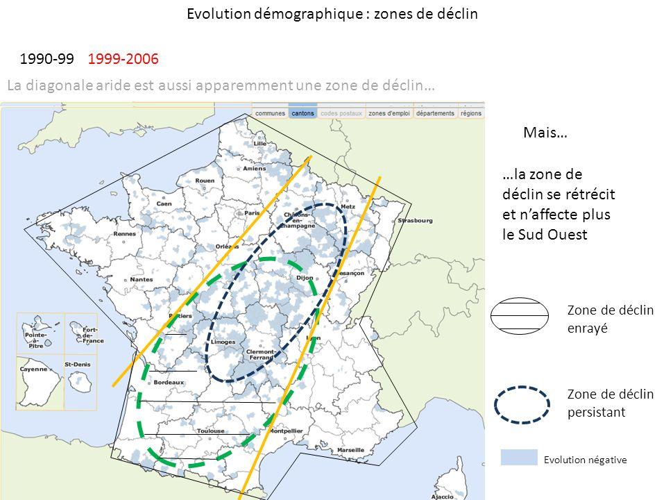 Evolution démographique : zones de déclin La diagonale aride est aussi apparemment une zone de déclin… Mais… 1999-2006 …la zone de déclin se rétrécit et naffecte plus le Sud Ouest Zone de déclin persistant Zone de déclin enrayé Evolution négative 1990-99