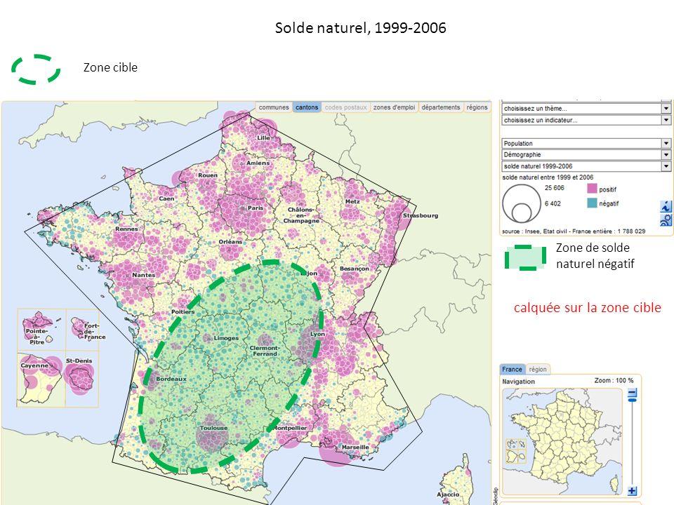 Solde naturel, 1999-2006 Zone cible Zone de solde naturel négatif calquée sur la zone cible
