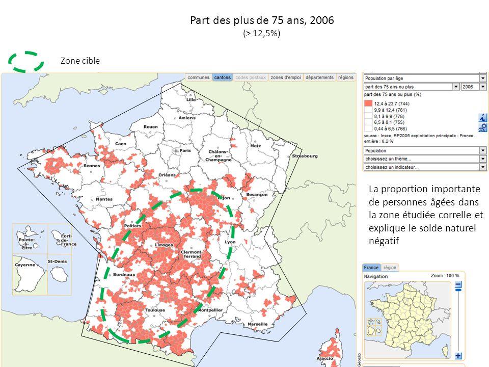 Zone cible Part des plus de 75 ans, 2006 (> 12,5%) La proportion importante de personnes âgées dans la zone étudiée correlle et explique le solde naturel négatif