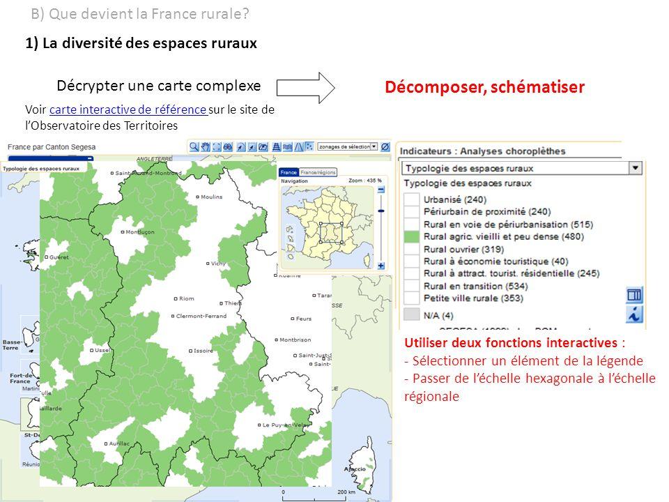 B) Que devient la France rurale.