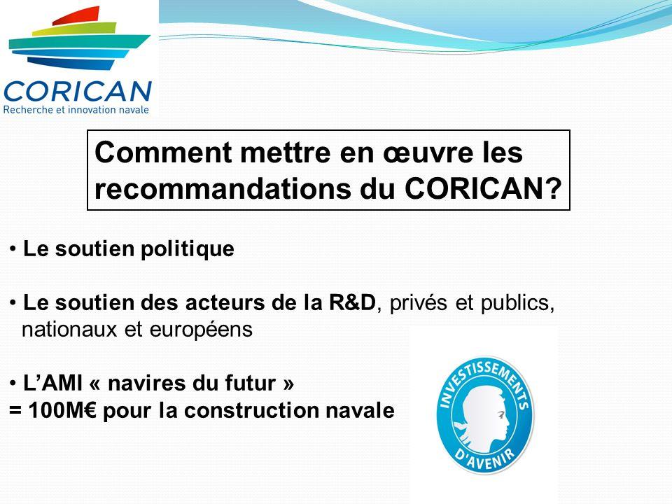Comment mettre en œuvre les recommandations du CORICAN.