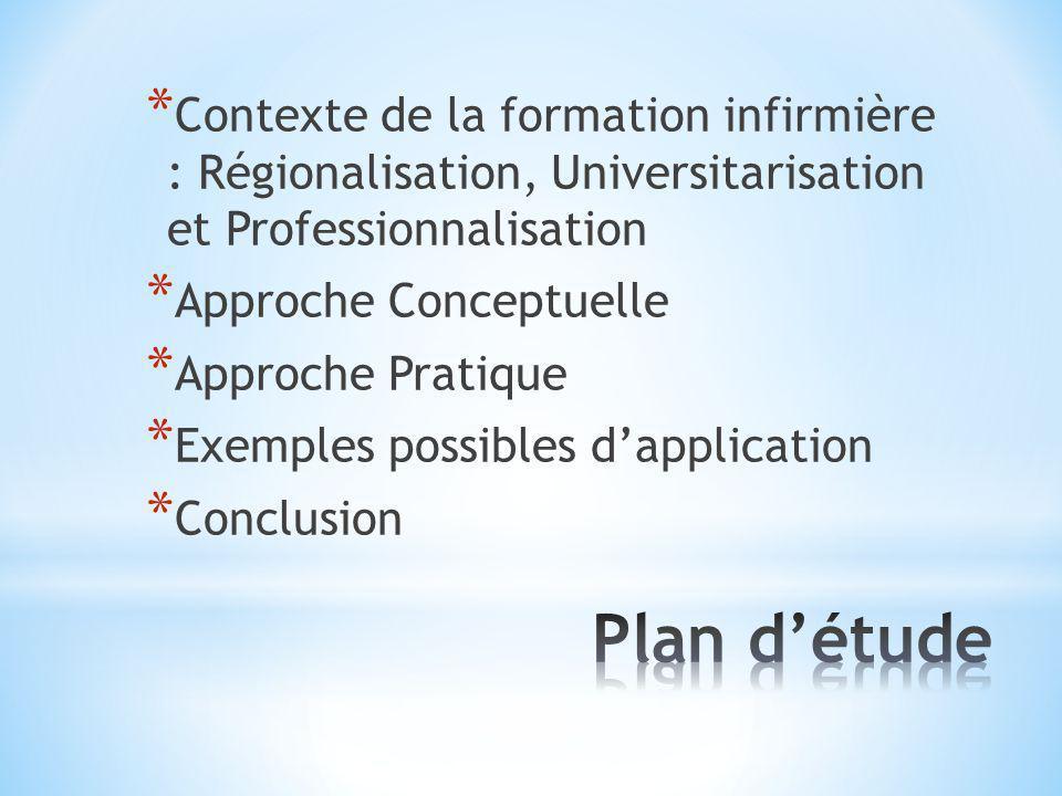 * Contexte de la formation infirmière : Régionalisation, Universitarisation et Professionnalisation * Approche Conceptuelle * Approche Pratique * Exem