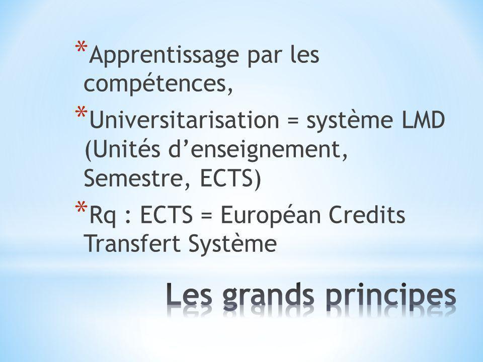 * Apprentissage par les compétences, * Universitarisation = système LMD (Unités denseignement, Semestre, ECTS) * Rq : ECTS = Européan Credits Transfert Système