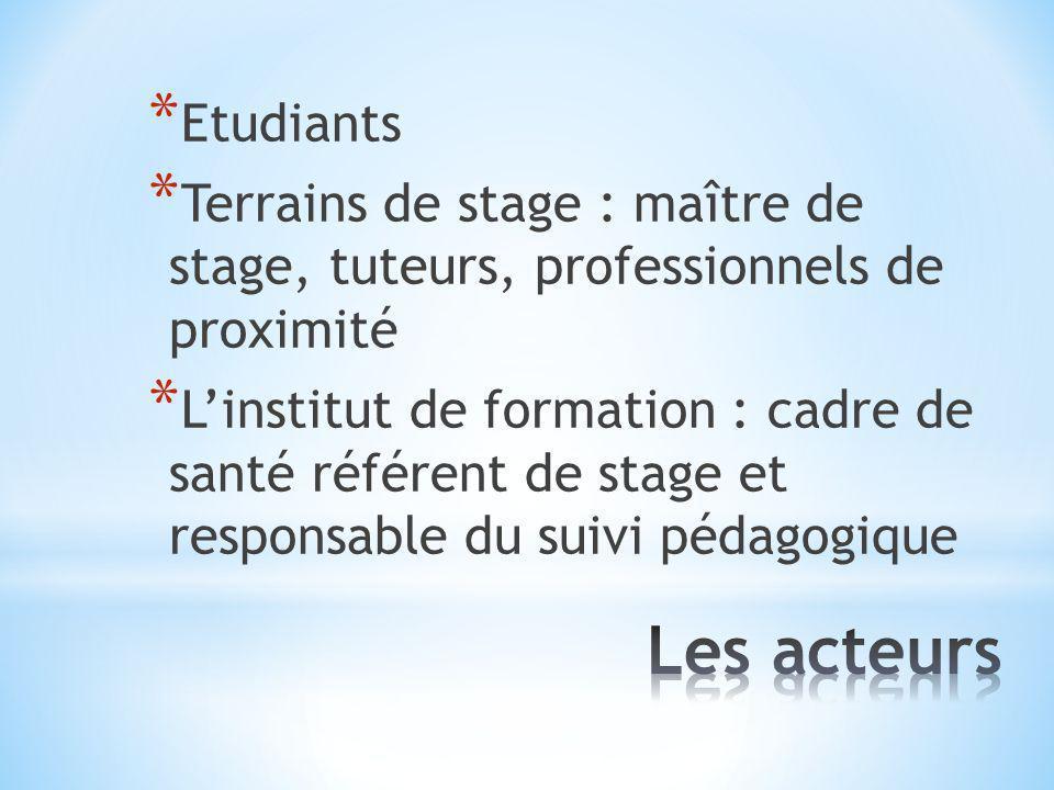 * Etudiants * Terrains de stage : maître de stage, tuteurs, professionnels de proximité * Linstitut de formation : cadre de santé référent de stage et