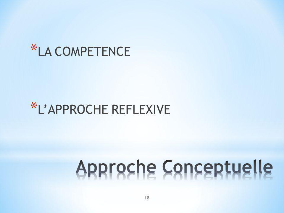 * LA COMPETENCE * LAPPROCHE REFLEXIVE 18