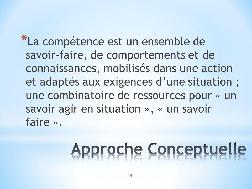 * La compétence est un ensemble de savoir-faire, de comportements et de connaissances, mobilisés dans une action et adaptés aux exigences dune situati
