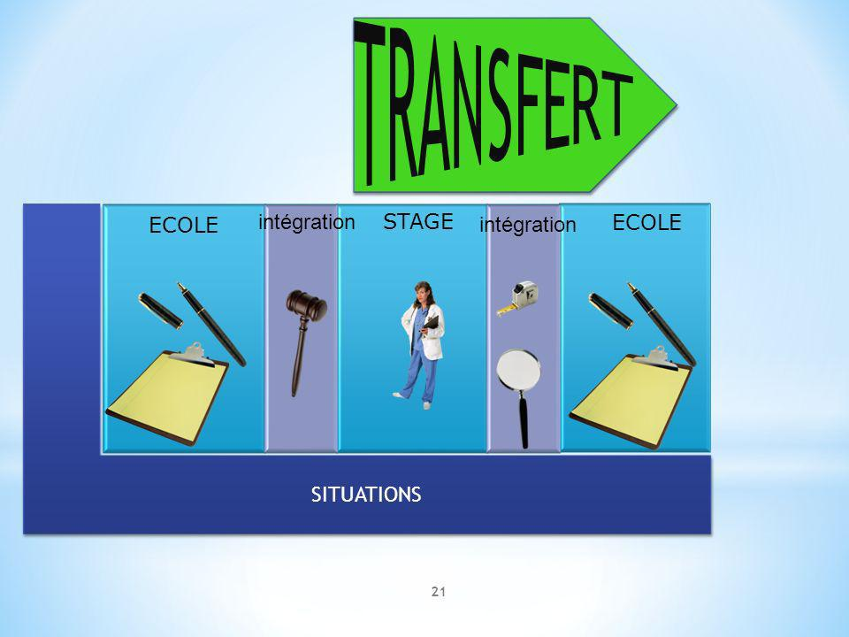 21 ECOLE STAGE intégration SITUATIONS