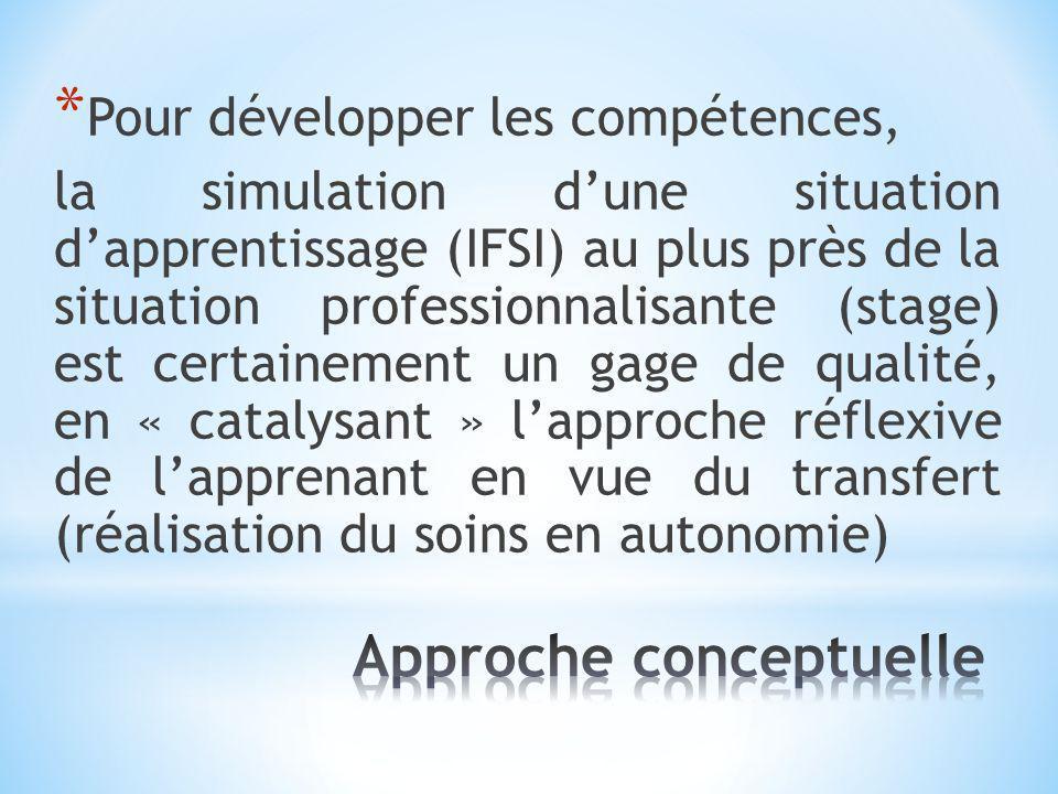 * Pour développer les compétences, la simulation dune situation dapprentissage (IFSI) au plus près de la situation professionnalisante (stage) est cer