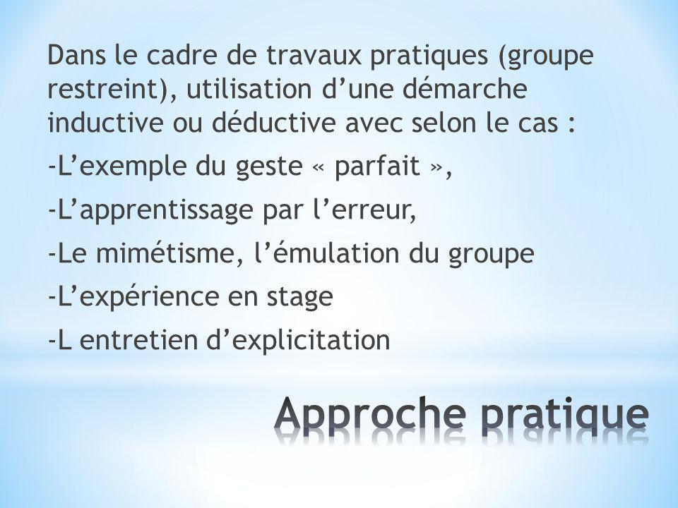 Dans le cadre de travaux pratiques (grouperestreint), utilisation dune démarcheinductive ou déductive avec selon le cas :-Lexemple du geste « parfait