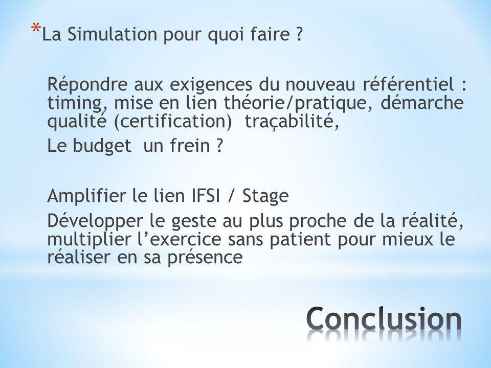 * La Simulation pour quoi faire ? Répondre aux exigences du nouveau référentiel :timing, mise en lien théorie/pratique, démarchequalité (certification