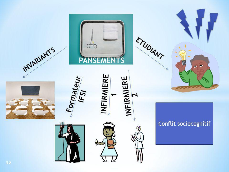 Formateur IFSI INFIRMIERE 2 INFIRMIERE 1 Conflit sociocognitif INVARIANTS ETUDIANT PANSEMENTS 32