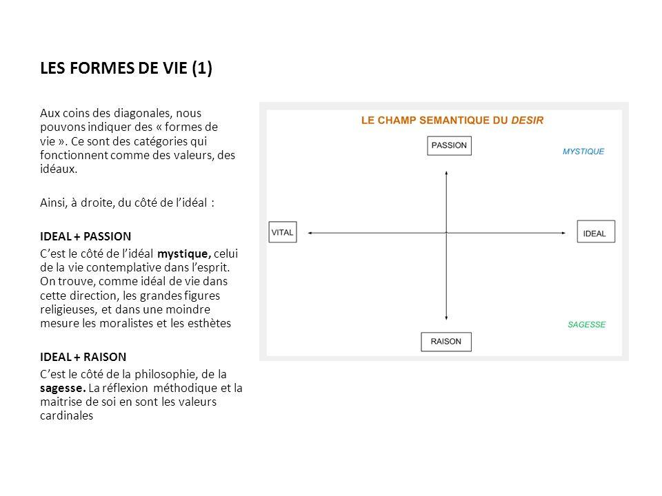 LES FORMES DE VIE (1) Aux coins des diagonales, nous pouvons indiquer des « formes de vie ». Ce sont des catégories qui fonctionnent comme des valeurs