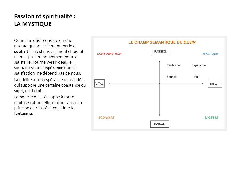 Passion et spiritualité : LA MYSTIQUE Quand un désir consiste en une attente qui nous vient, on parle de souhait, Il nest pas vraiment choisi et ne me