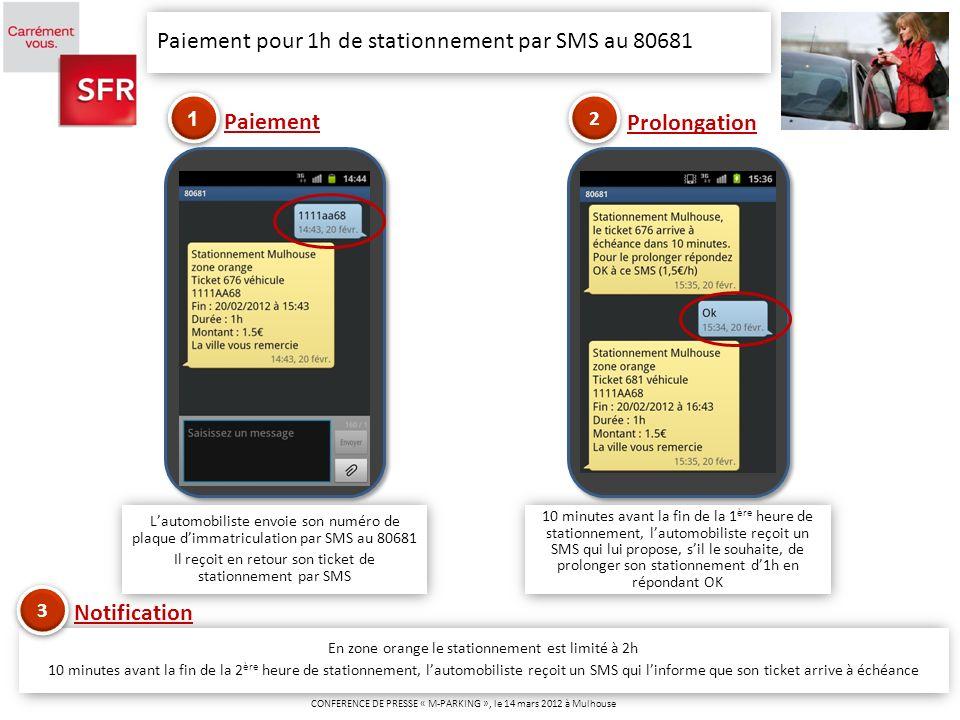 Lautomobiliste envoie son numéro de plaque dimmatriculation par SMS au 80681 Il reçoit en retour son ticket de stationnement par SMS 10 minutes avant