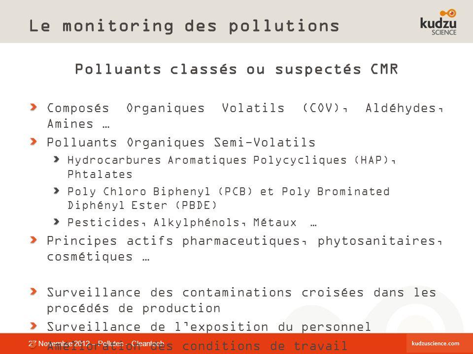 27 Novembre 2012 – Pollutec – Cleantech Polluants classés ou suspectés CMR Composés Organiques Volatils (COV), Aldéhydes, Amines … Polluants Organiques Semi-Volatils Hydrocarbures Aromatiques Polycycliques (HAP), Phtalates Poly Chloro Biphenyl (PCB) et Poly Brominated Diphényl Ester (PBDE) Pesticides, Alkylphénols, Métaux … Principes actifs pharmaceutiques, phytosanitaires, cosmétiques … Surveillance des contaminations croisées dans les procédés de production Surveillance de lexposition du personnel Amélioration des conditions de travail Amélioration du traitement des atmosphères de travail...