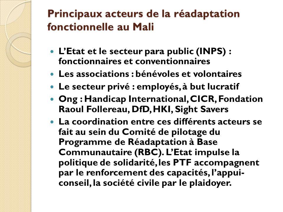 Principaux acteurs de la réadaptation fonctionnelle au Mali LEtat et le secteur para public (INPS) : fonctionnaires et conventionnaires Les associatio