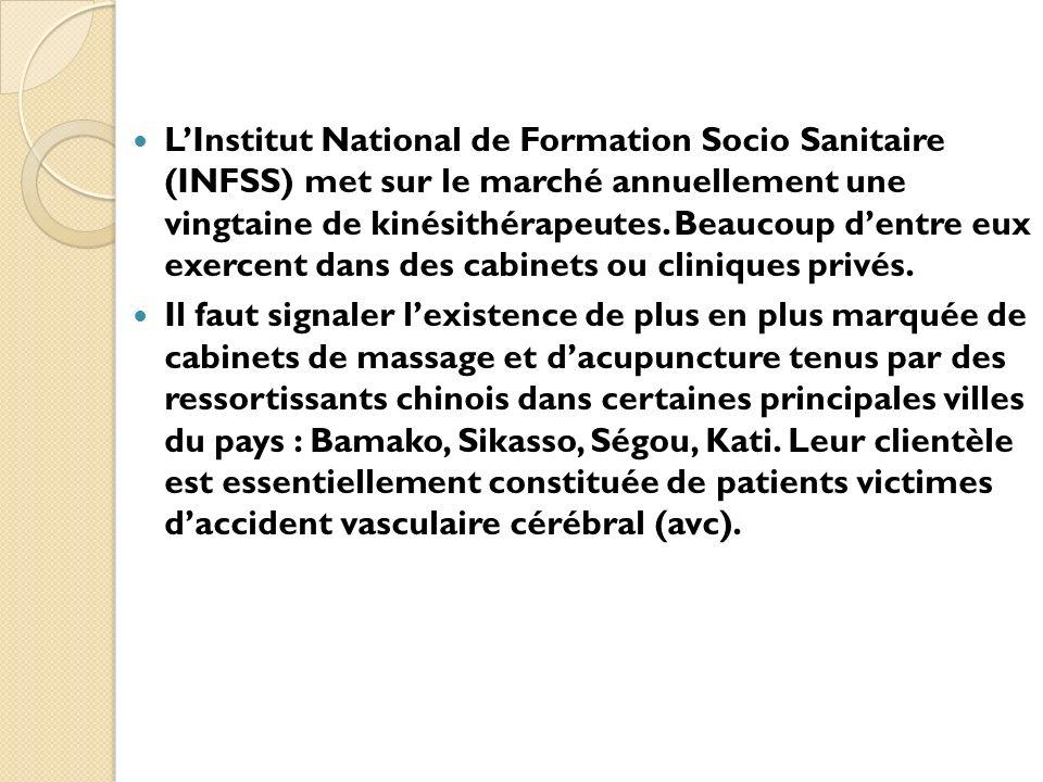 LInstitut National de Formation Socio Sanitaire (INFSS) met sur le marché annuellement une vingtaine de kinésithérapeutes. Beaucoup dentre eux exercen